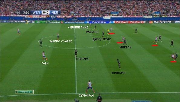 Схема игры Челси напоминала