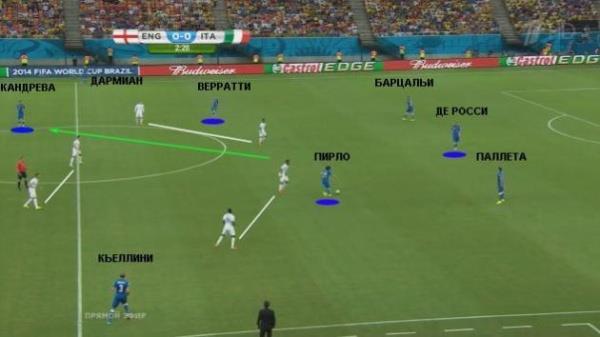 положение сборной Италии