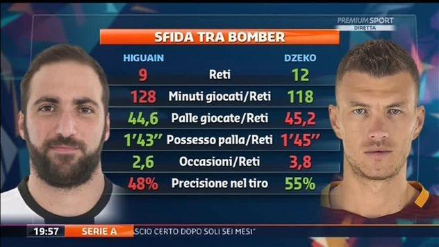 «Ювентус» обыграл «Рому» иупрочил лидерство вчемпионате Италии пофутболу