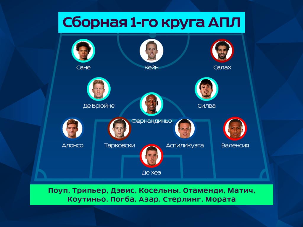 Иллюстрация Василия Войтюка, Football.ua