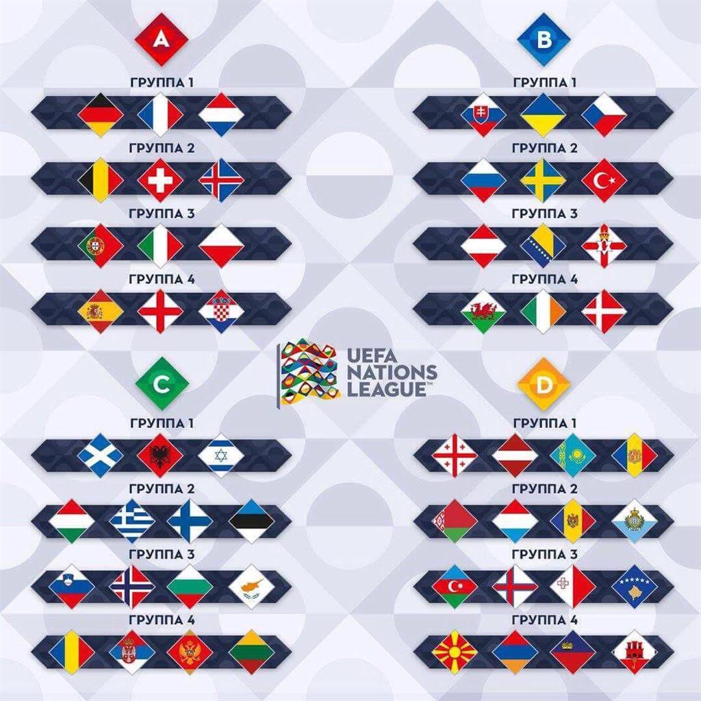 Лига наций УЕФА: турнир без права на ошибку. Как сборная Азербайджана может получить путевку на чемпионат Европы по футболу-2020?