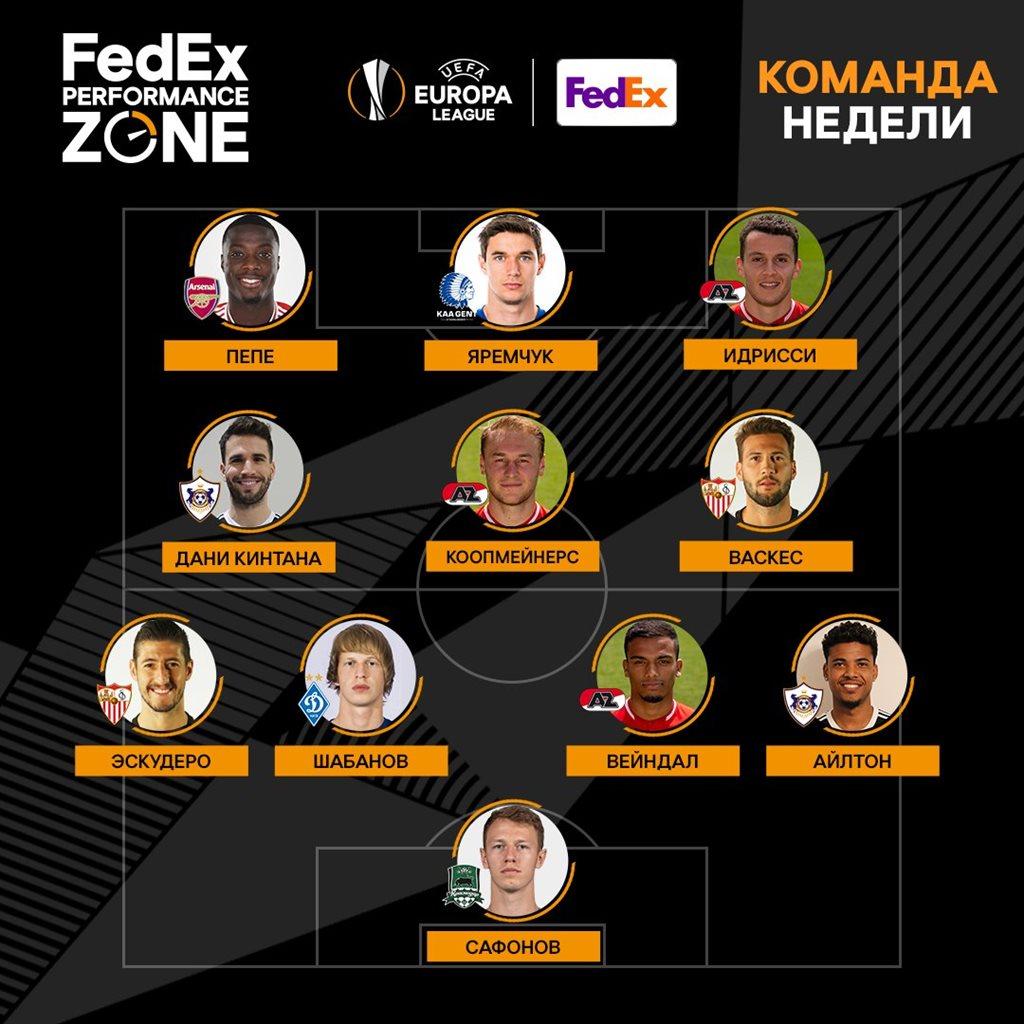 Яремчук и Шабанов попали в команду недели Лиги Европы