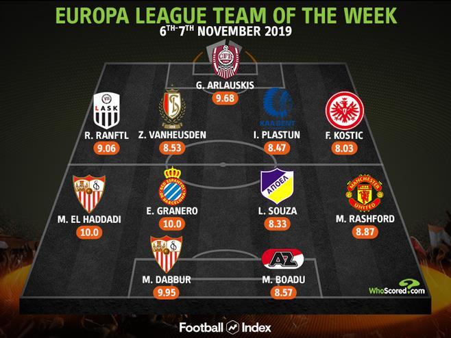 Пластун стал лучшим игроком в матче против Вольфсбурга и попал в команду недели ЛЕ по версии WhoScored