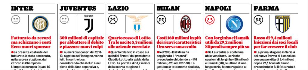 Пока нет Кальчо. Как живут итальянские спортивные СМИ в период карантина