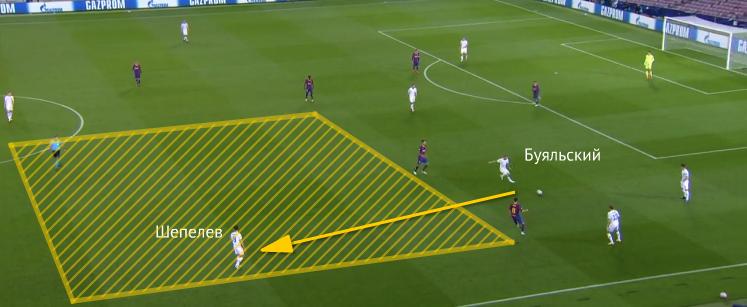 Барселона — Динамо: матч нереализованных возможностей