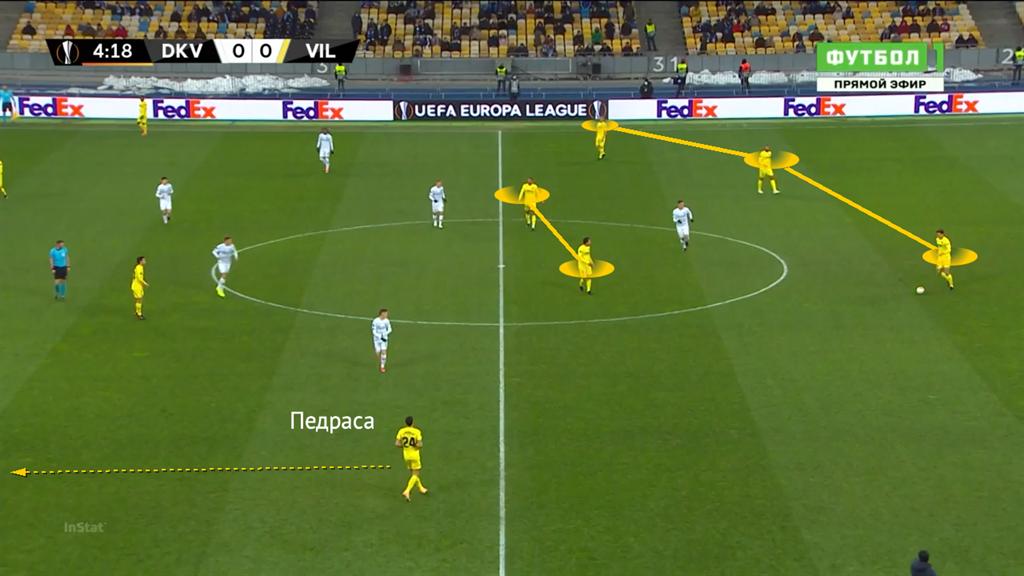 Вильярреал вскрыл проблему Динамо на стандартах, а в атаке киевлянам не хватило креатива — разбор матча