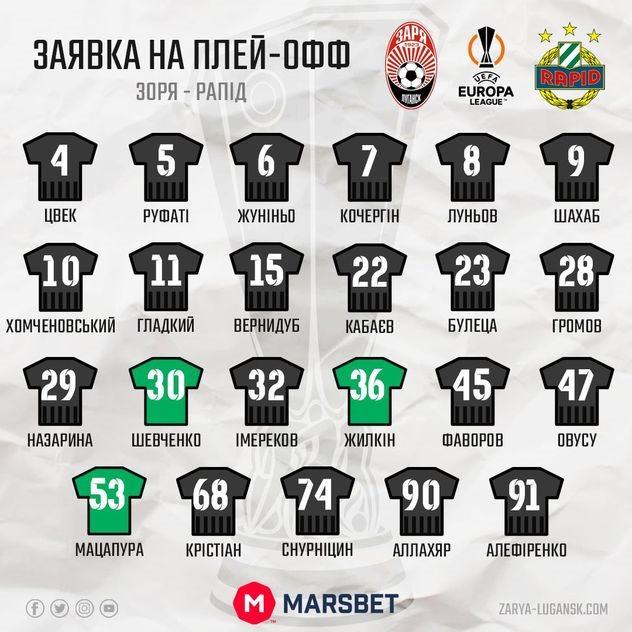 Без Алибекова и Емца — Заря огласила заявку на матч против Рапида