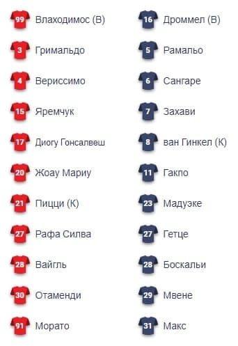 Яремчук — в стартовом составе Бенфики на матч против ПСВ в Лиге чемпионов