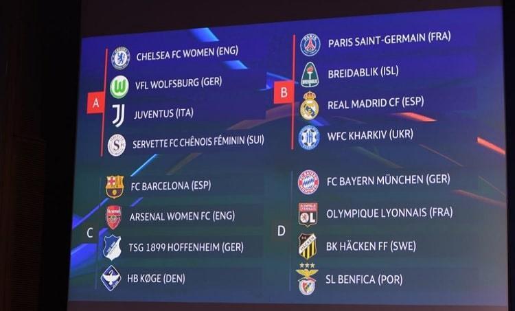 Результаты жеребьевки. Фото УЕФА