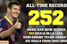 Месси – лучший бомбардир чемпионата Испании в истории