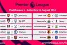 Календарь АПЛ: уже в первом туре – схватка Арсенала с Ман Сити