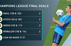 Инфографика Goal.com