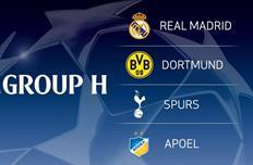 Лига чемпионов. Группа H. Накануне