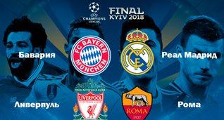 Жеребьевка Лиги чемпионов: стали известны пары полуфиналов