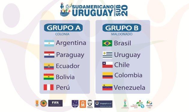 Постер к новости Молодежный чемпионат Южной Америки. Дубль Симеоне и разгромный дебют Аргентины