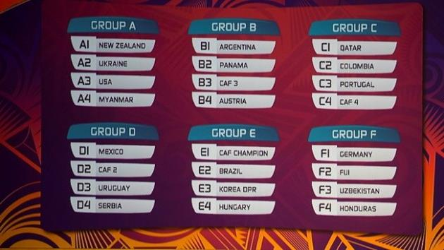 ЧМ U-20: Украина сыграет против Новой Зеландии, США и Мьянмы