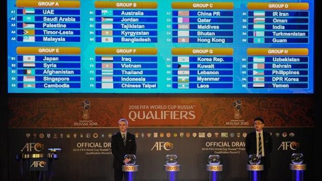 Отборочный матчи чемпионат мира 2018 в азии