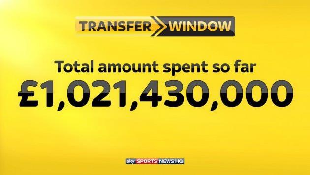 Клубы АПЛ потратили больше 1 млрд фунтов стерлингов нановых игроков