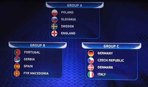 Состоялась жеребьевка молодежного Евро-2017