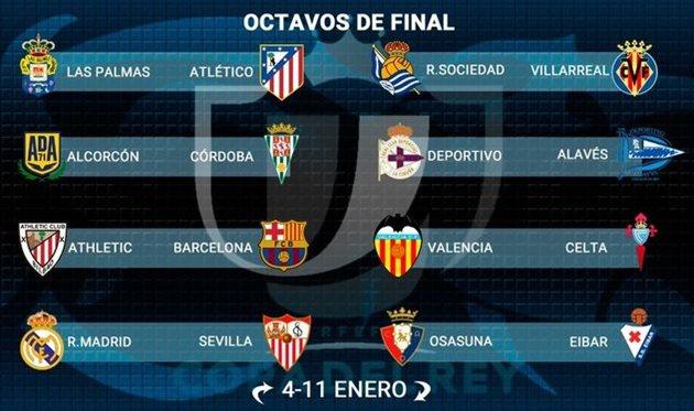 Реал сыграет с Севильей, Барселона — с Атлетиком
