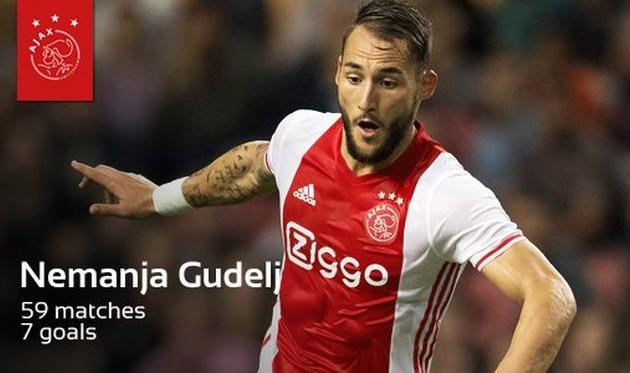 Неманья Гудель, ajax.nl