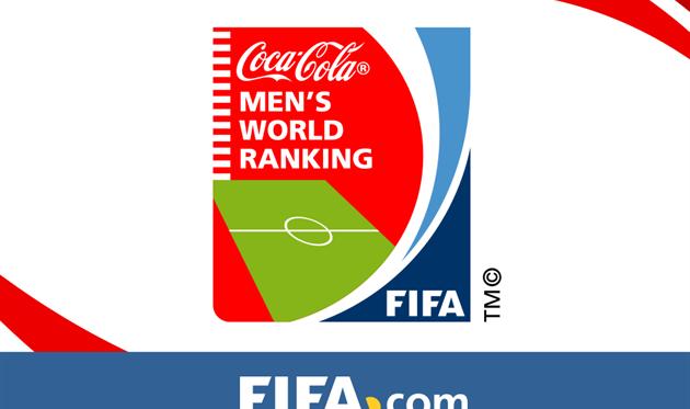 Рейтинг ФИФА: Бразилия — новый лидер, Украина опустилась на 2 места
