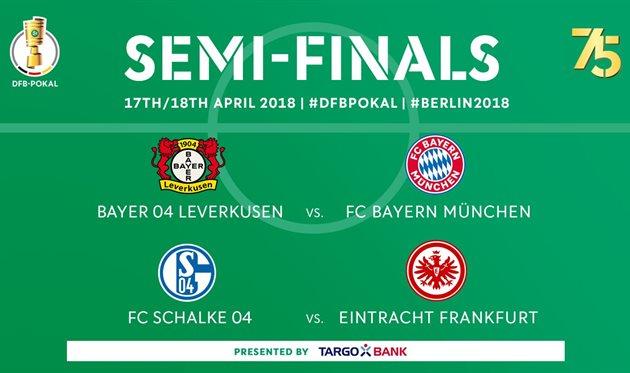 Состоялась жеребьевка полуфиналов Кубка Германии