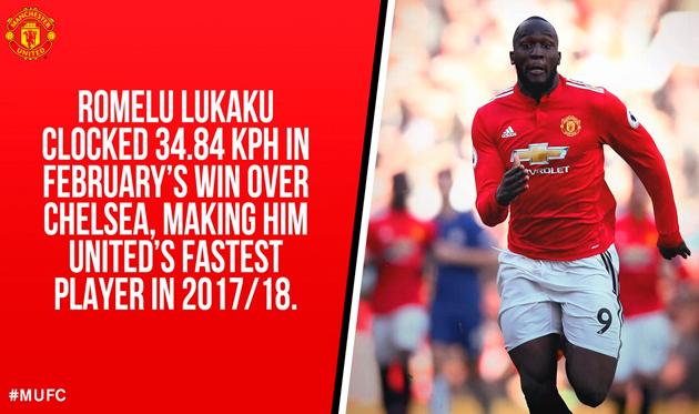 Лукаку — самый быстрый игрок сезона в МЮ