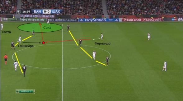 Как видим, схема движения мяча