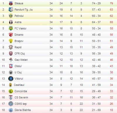 Чемпионаты Восточной Европы - Страница 6 Ff(3)