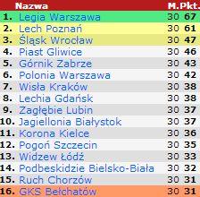 Чемпионаты Восточной Европы - Страница 6 Gg(3)