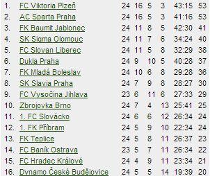 Чемпионаты Восточной Европы - Страница 6 Hh(3)