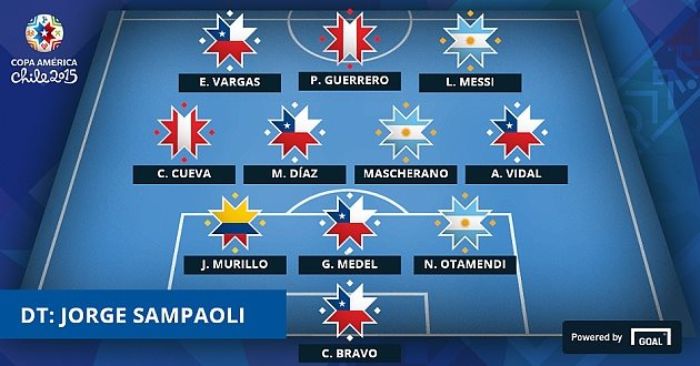 Определена символическая сборная Копа Америка-2015