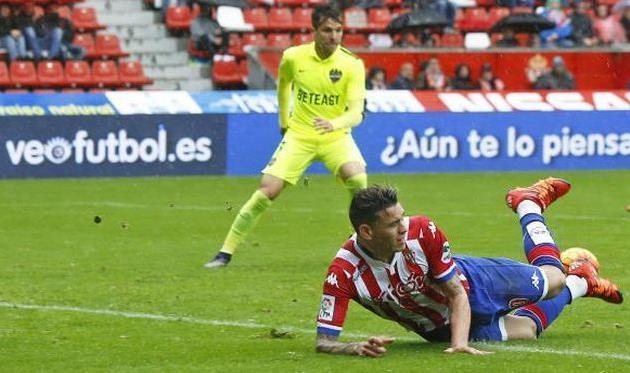 Спортинг внизу, La Liga