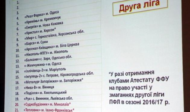 PFL.UA