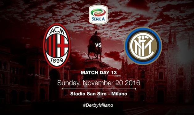 Милан — Интер. Накануне
