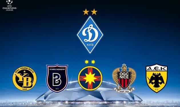 Динамо, Олимпик и Александрия сегодня узнают соперников в еврокубках