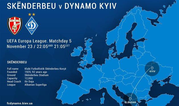 В составе Динамо на матч против Скендербеу отправились 20 футболистов