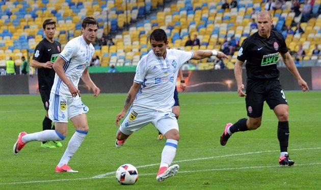 Пользователи Football.ua: Динамо обыграет Зарю