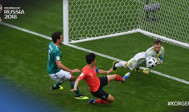 Южная Корея — Германия 2:0 Видео голов и обзор матча ЧМ-2018