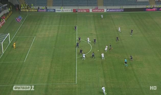 Мариуполь — Юргорден 2:1 Видео голов и обзор матча