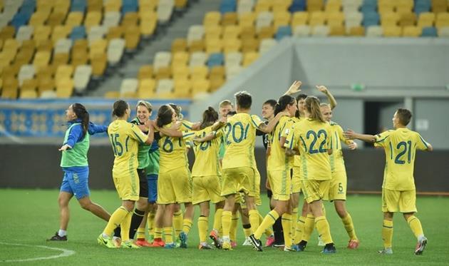 Женская сборная Украины, ФФУ