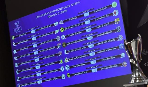 Итоги жеребьевки 1/16 финала женской Лиги чемпионов, uefa.com
