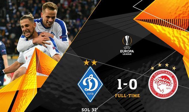 Динамо в 1/8 финала Лиги Европы: самый сложный и легкий соперник