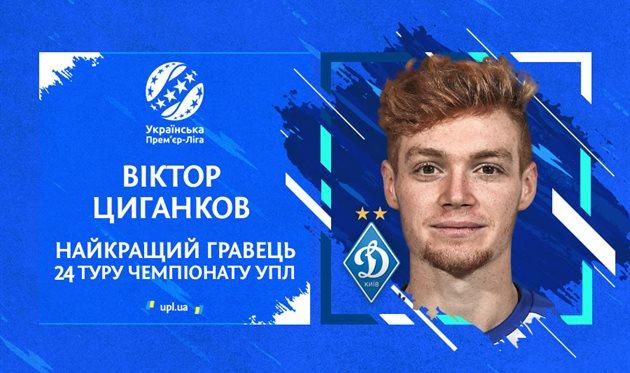 Цыганков третий раз кряду признан лучшим игроком тура УПЛ