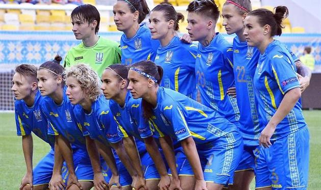 Женская сборная Украины, фото womensfootball.com.ua