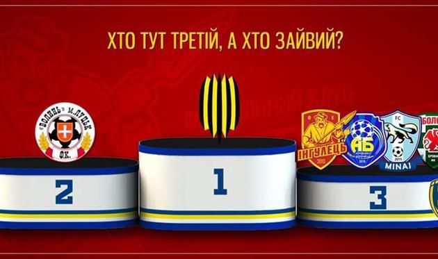 Фото: ФК Ингулец