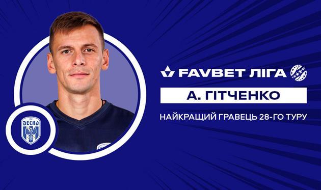 Андрей Гитченко, УПЛ