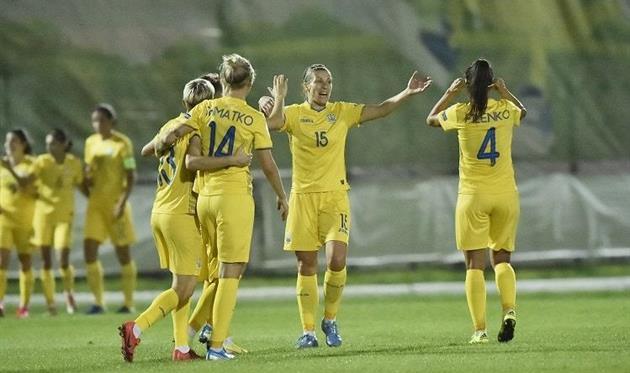 Женская сборная Украины обыграла Ирландию, УАФ