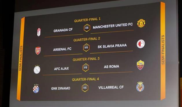 1/4 финала Лиги Европы. Накануне